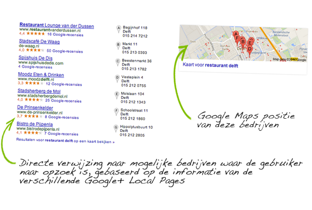 Google+ Local Page resultaten in Google